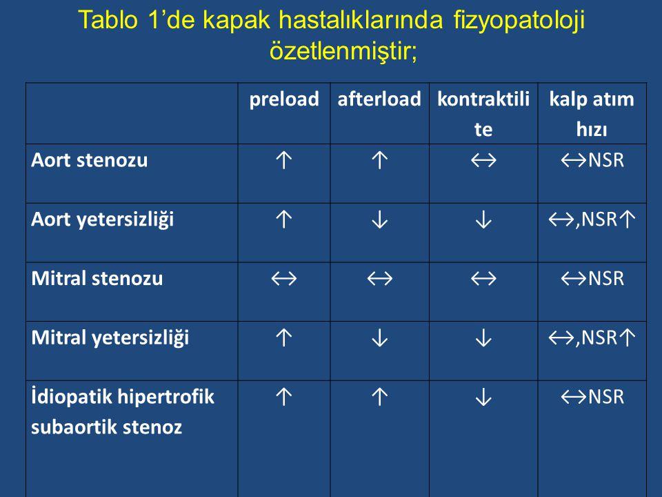Tablo 1'de kapak hastalıklarında fizyopatoloji özetlenmiştir;