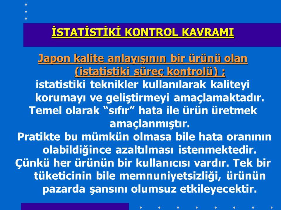 İSTATİSTİKİ KONTROL KAVRAMI
