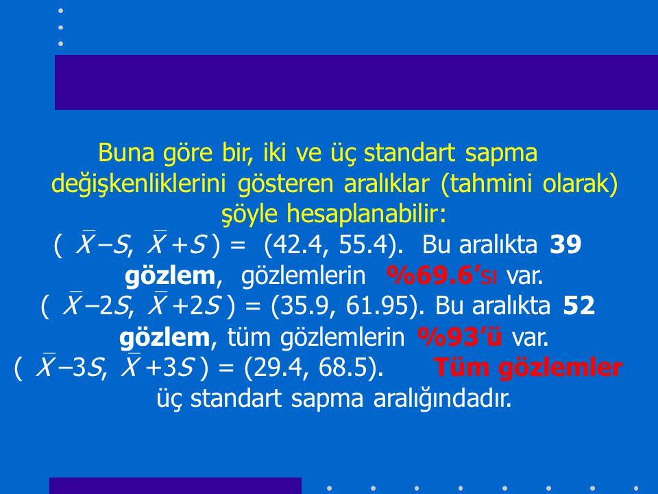 Buna göre bir, iki ve üç standart sapma değişkenliklerini gösteren aralıklar (tahmini olarak) şöyle hesaplanabilir: