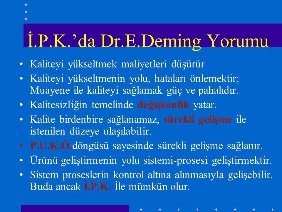 İ.P.K.'da Dr.E.Deming Yorumu