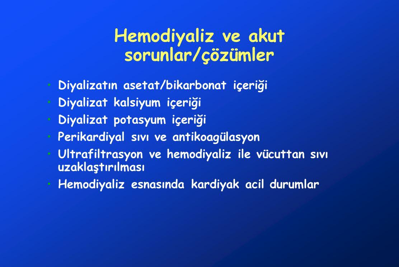Hemodiyaliz ve akut sorunlar/çözümler