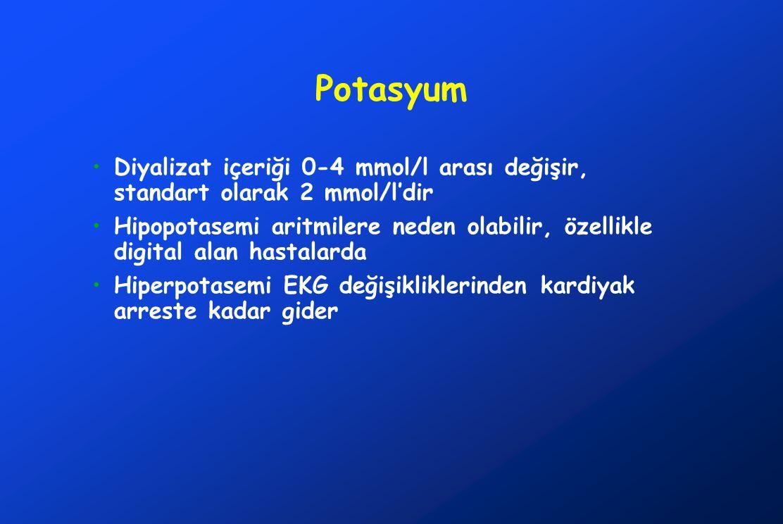 Potasyum Diyalizat içeriği 0-4 mmol/l arası değişir, standart olarak 2 mmol/l'dir.