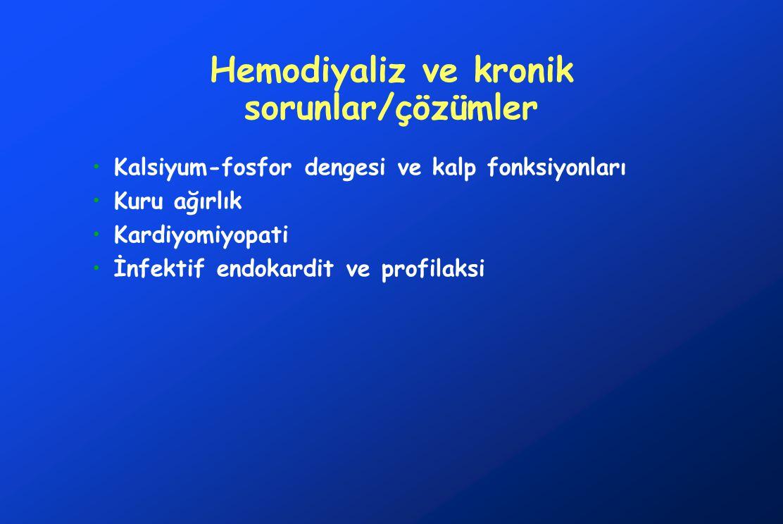 Hemodiyaliz ve kronik sorunlar/çözümler