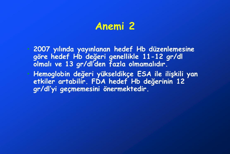 Anemi 2 2007 yılında yayınlanan hedef Hb düzenlemesine göre hedef Hb değeri genellikle 11-12 gr/dl olmalı ve 13 gr/dl'den fazla olmamalıdır.