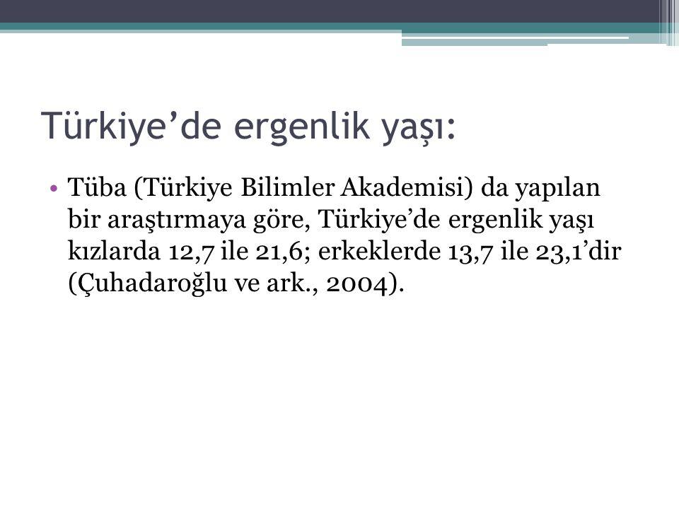 Türkiye'de ergenlik yaşı: