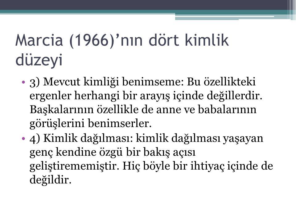 Marcia (1966)'nın dört kimlik düzeyi