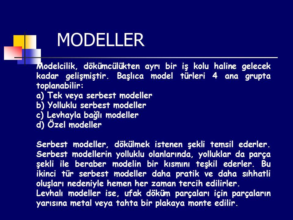 MODELLER Modelcilik, dökümcülükten ayrı bir iş kolu haline gelecek kadar gelişmiştir. Başlıca model türleri 4 ana grupta toplanabilir: