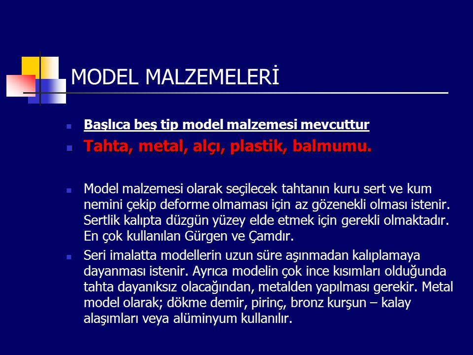 MODEL MALZEMELERİ Tahta, metal, alçı, plastik, balmumu.