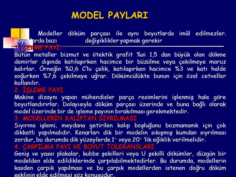 MODEL PAYLARI Modeller döküm parçası ile aynı boyutlarda imâl edilmezler. Boyutlarda bazı değişiklikler yapmak gerekir.