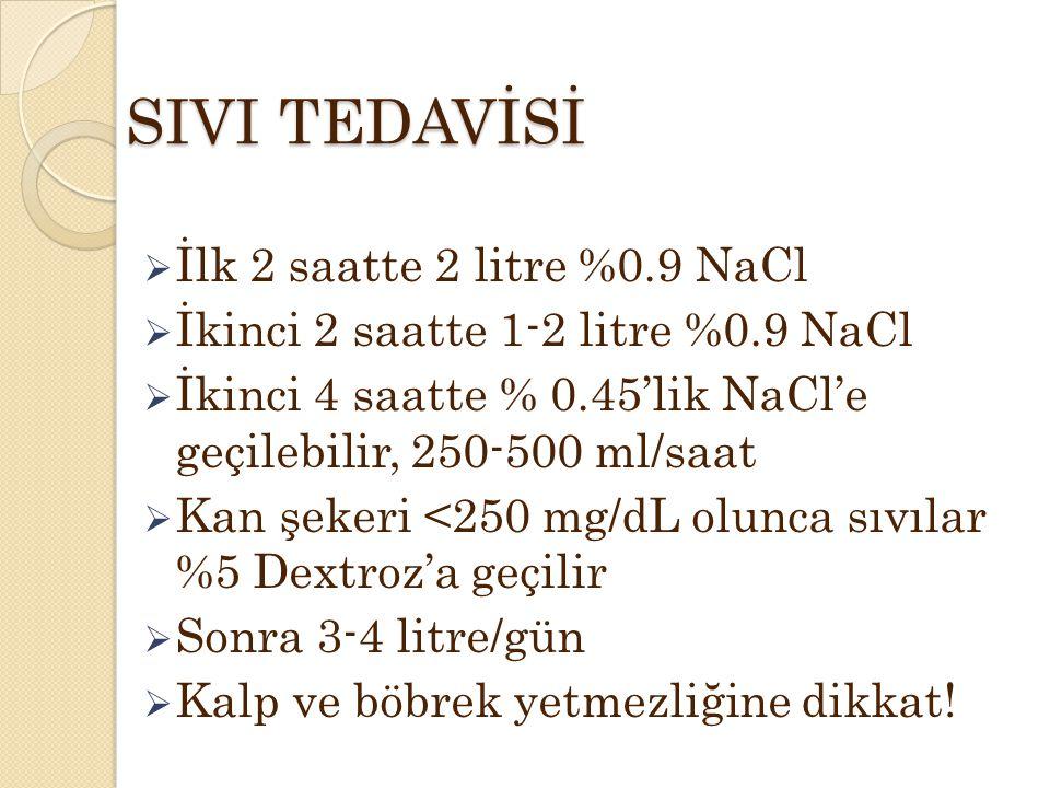 SIVI TEDAVİSİ İlk 2 saatte 2 litre %0.9 NaCl