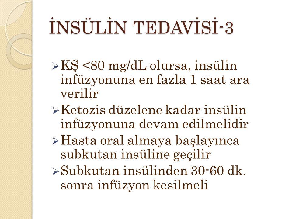 İNSÜLİN TEDAVİSİ-3 KŞ <80 mg/dL olursa, insülin infüzyonuna en fazla 1 saat ara verilir.