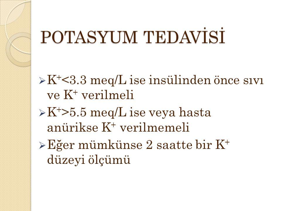 POTASYUM TEDAVİSİ K+<3.3 meq/L ise insülinden önce sıvı ve K+ verilmeli. K+>5.5 meq/L ise veya hasta anürikse K+ verilmemeli.