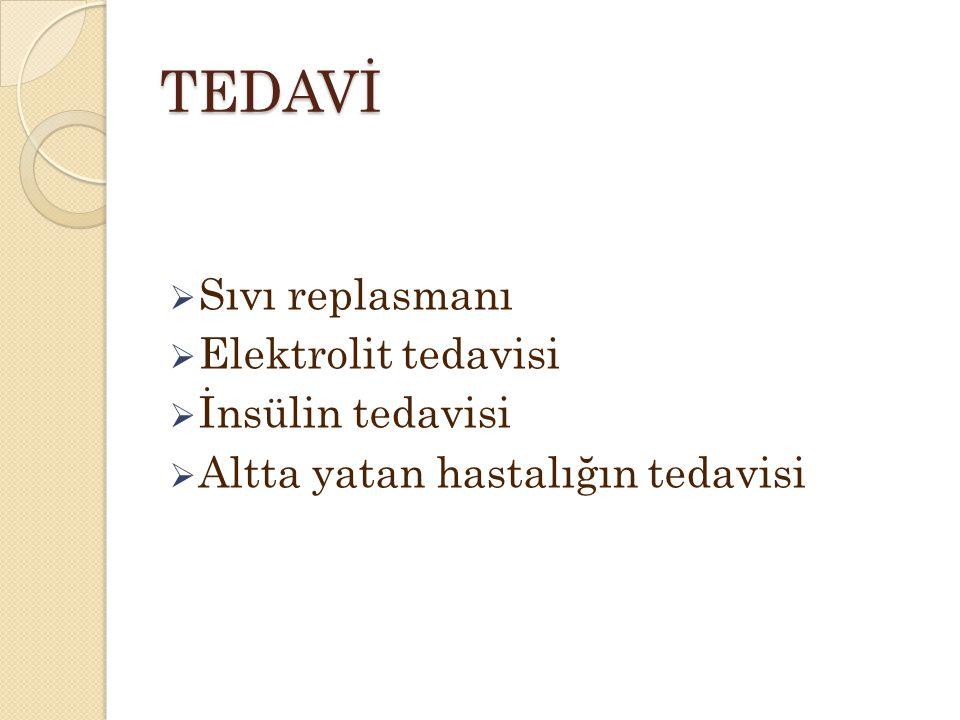 TEDAVİ Sıvı replasmanı Elektrolit tedavisi İnsülin tedavisi
