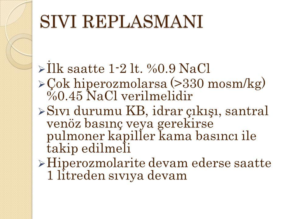 SIVI REPLASMANI İlk saatte 1-2 lt. %0.9 NaCl