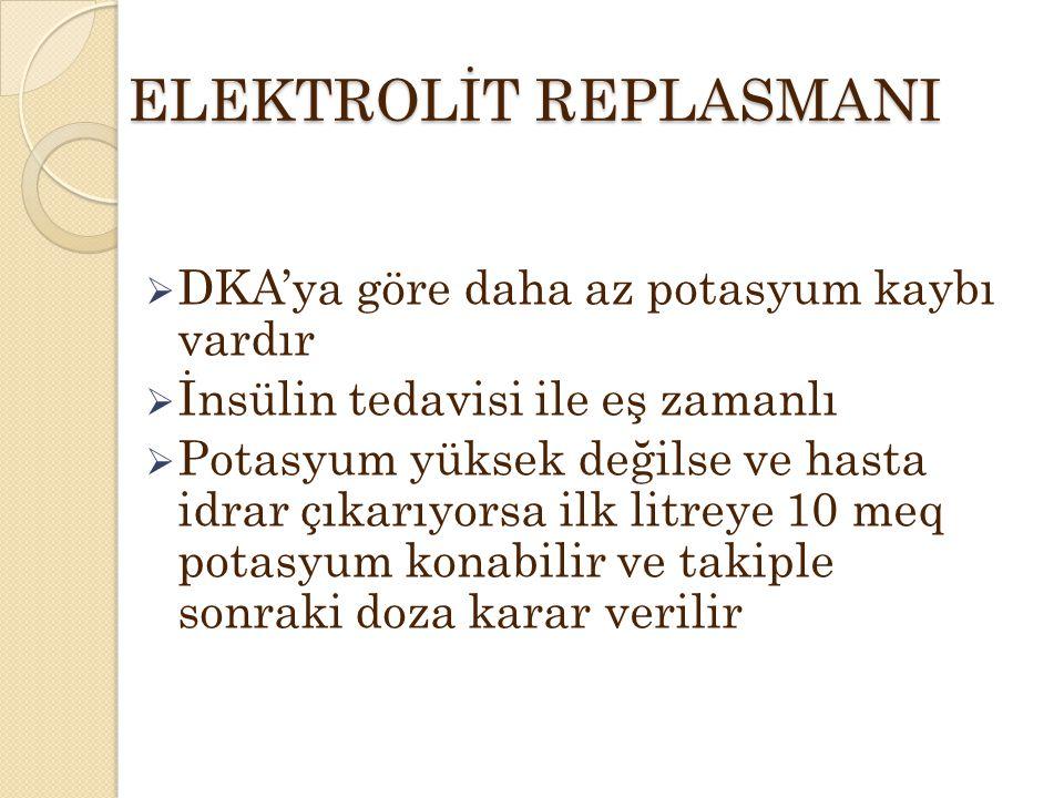 ELEKTROLİT REPLASMANI