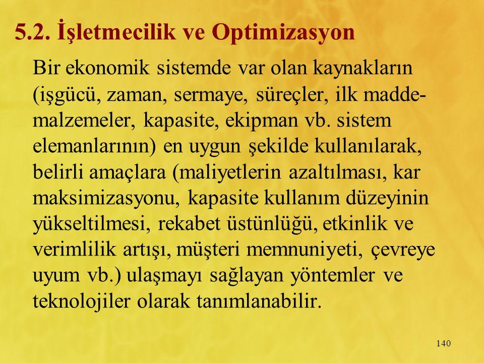 5.2. İşletmecilik ve Optimizasyon