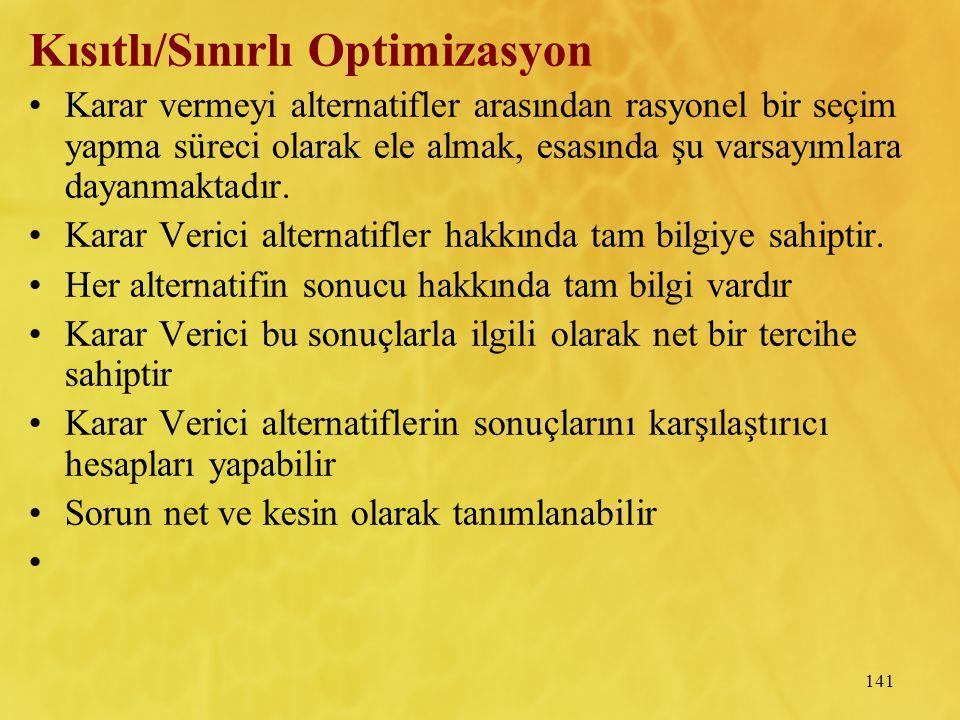 Kısıtlı/Sınırlı Optimizasyon