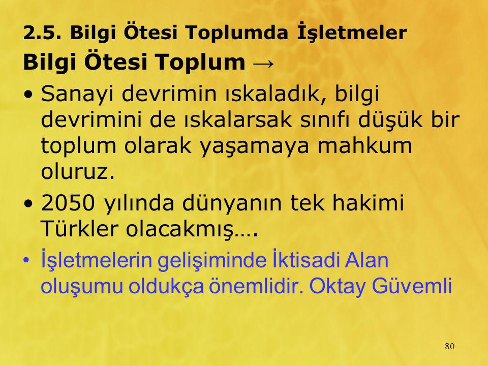 2050 yılında dünyanın tek hakimi Türkler olacakmış….