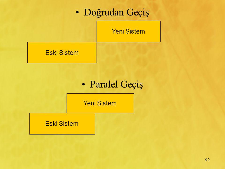 Doğrudan Geçiş Paralel Geçiş Yeni Sistem Eski Sistem Yeni Sistem