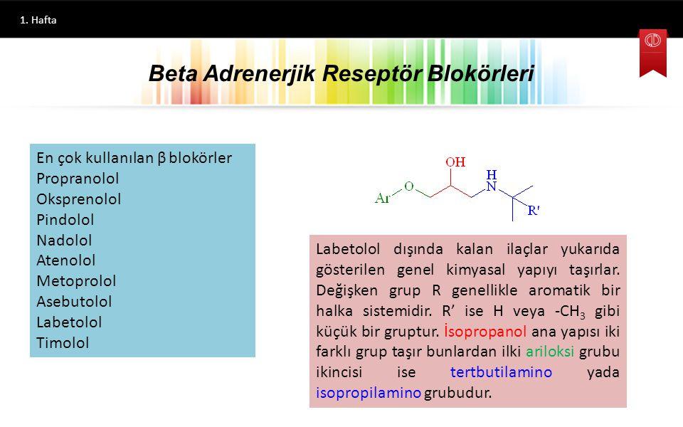 Beta Adrenerjik Reseptör Blokörleri
