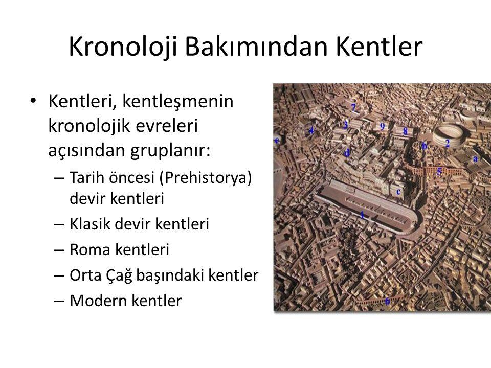 Kronoloji Bakımından Kentler