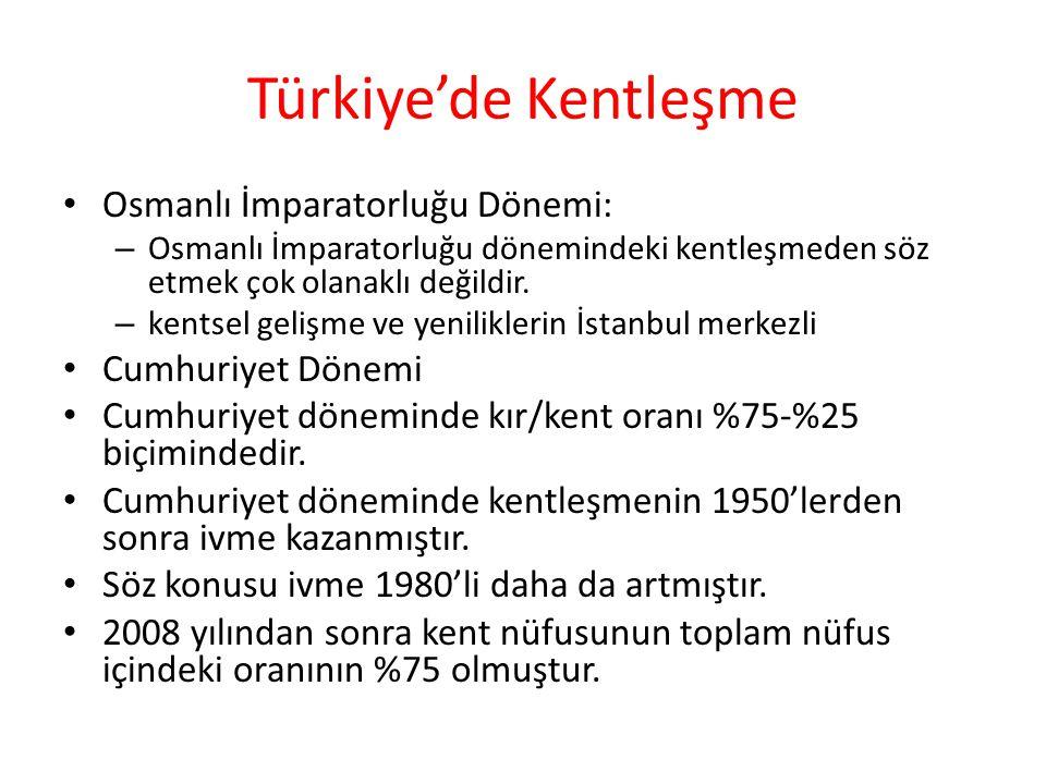 Türkiye'de Kentleşme Osmanlı İmparatorluğu Dönemi: Cumhuriyet Dönemi
