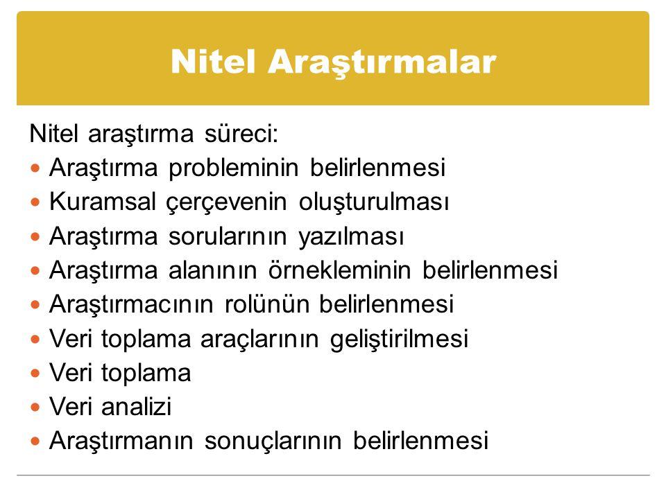 Nitel Araştırmalar Nitel araştırma süreci: