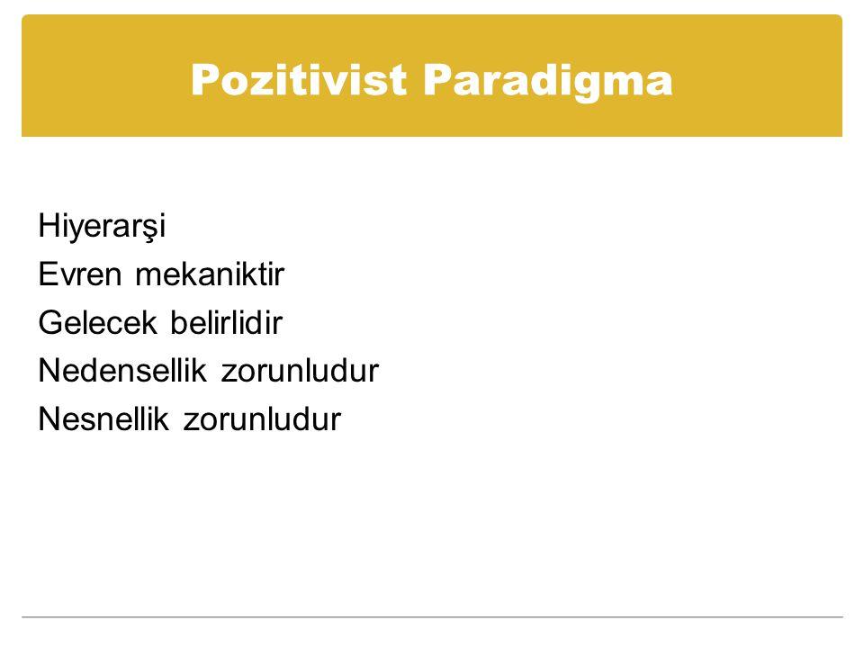 Pozitivist Paradigma Hiyerarşi Evren mekaniktir Gelecek belirlidir Nedensellik zorunludur Nesnellik zorunludur