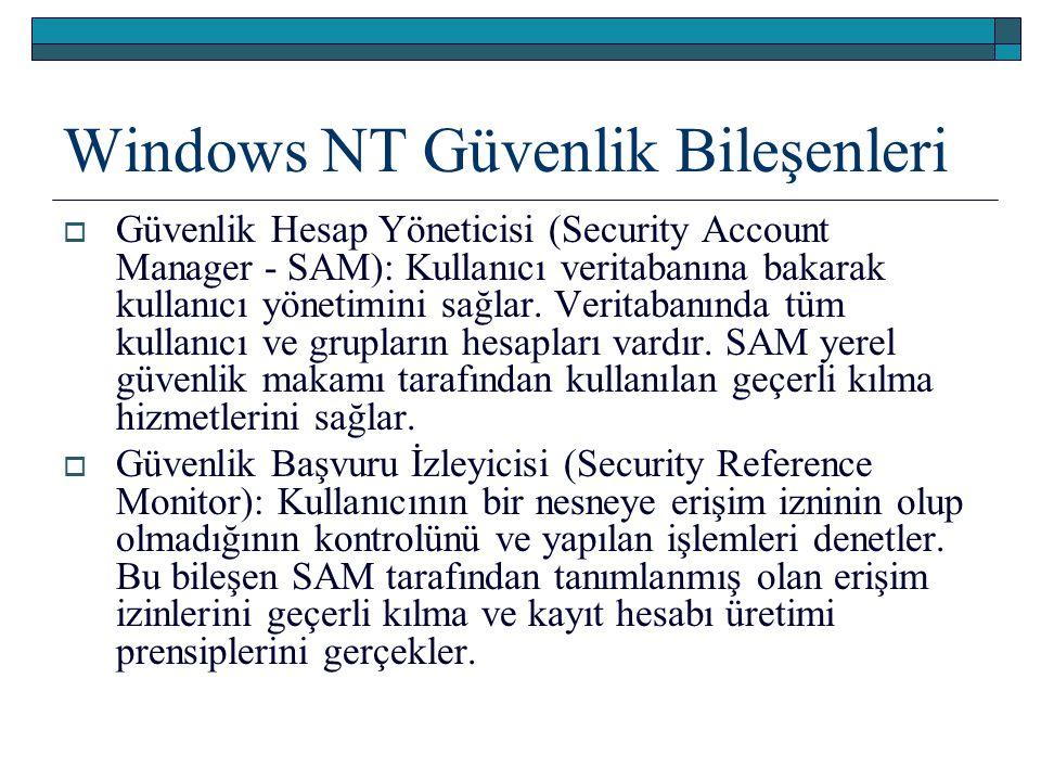 Windows NT Güvenlik Bileşenleri