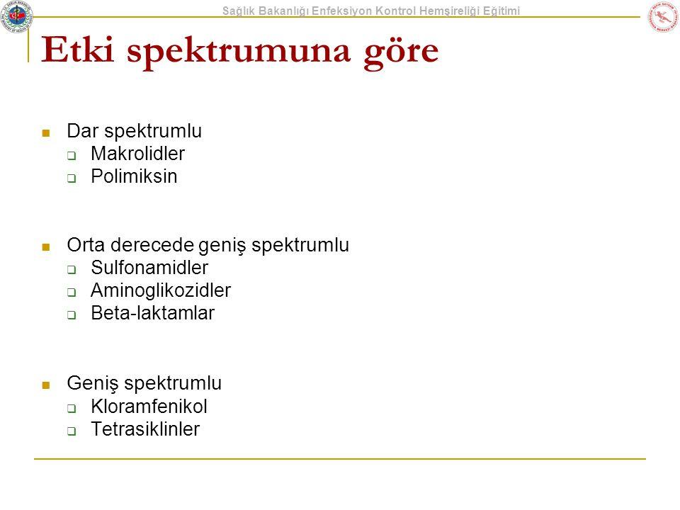 Etki spektrumuna göre Dar spektrumlu Orta derecede geniş spektrumlu