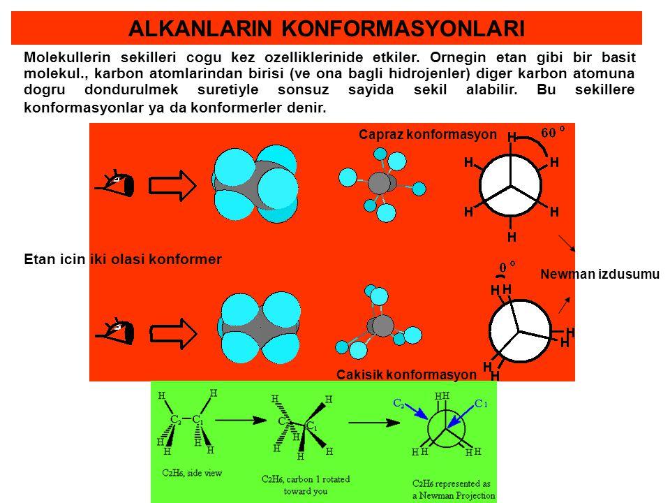 ALKANLARIN KONFORMASYONLARI