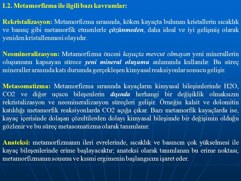 I.2. Metamorfizma ile ilgili bazı kavramlar: