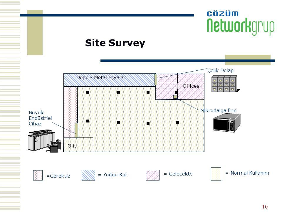 Site Survey Çelik Dolap Depo - Metal Eşyalar Offices Mikrodalga fırın
