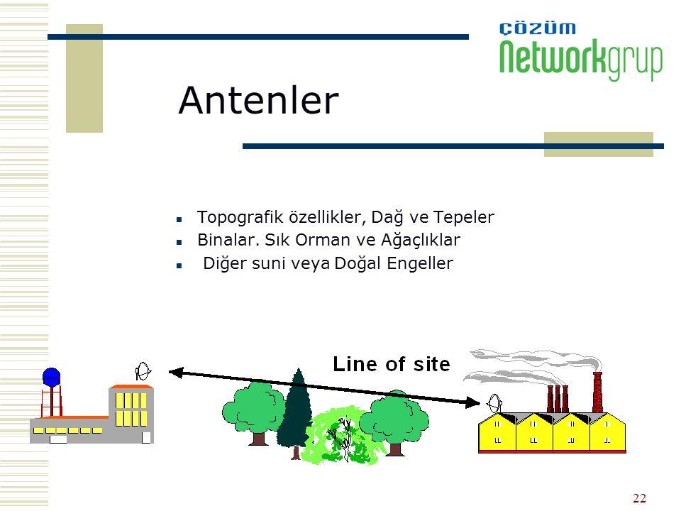 Antenler Topografik özellikler, Dağ ve Tepeler