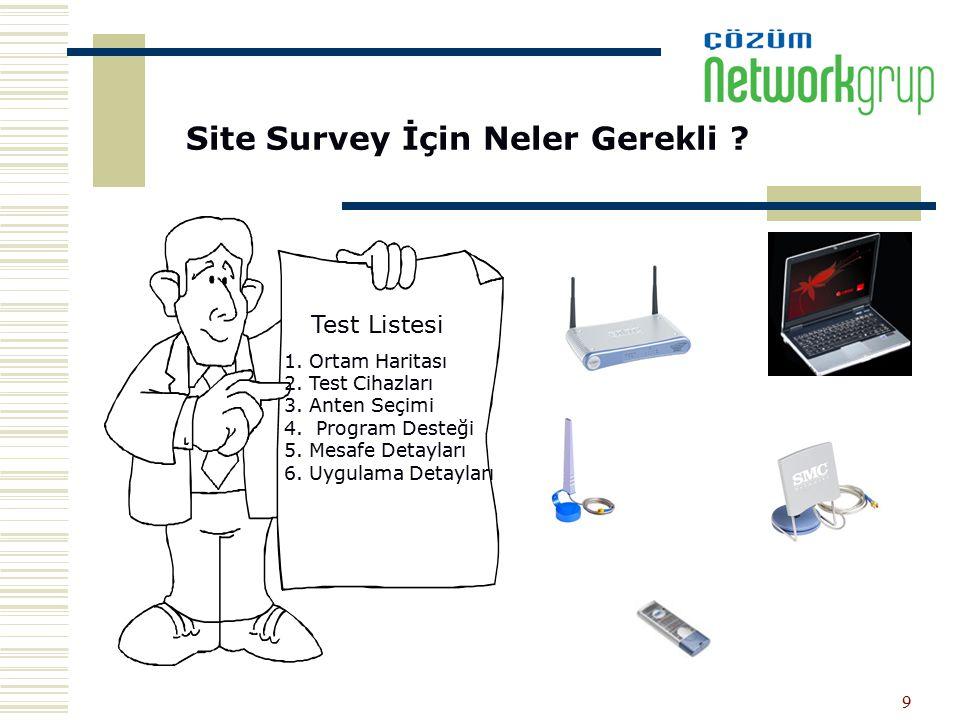 Site Survey İçin Neler Gerekli