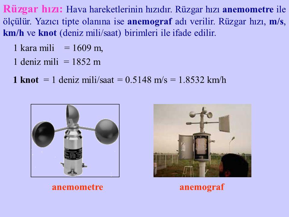 1 knot = 1 deniz mili/saat = 0.5148 m/s = 1.8532 km/h