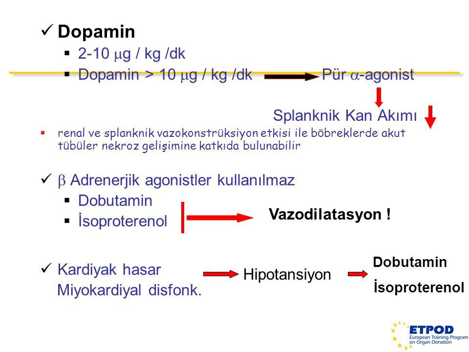 Dopamin 2-10 g / kg /dk Dopamin > 10 g / kg /dk Pür -agonist