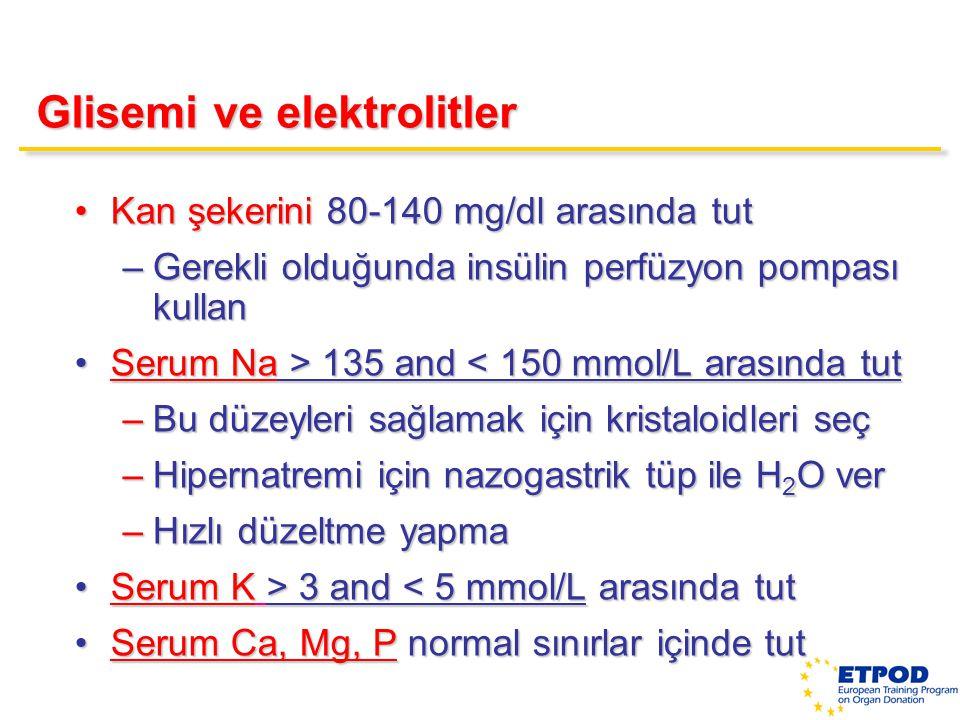 Glisemi ve elektrolitler