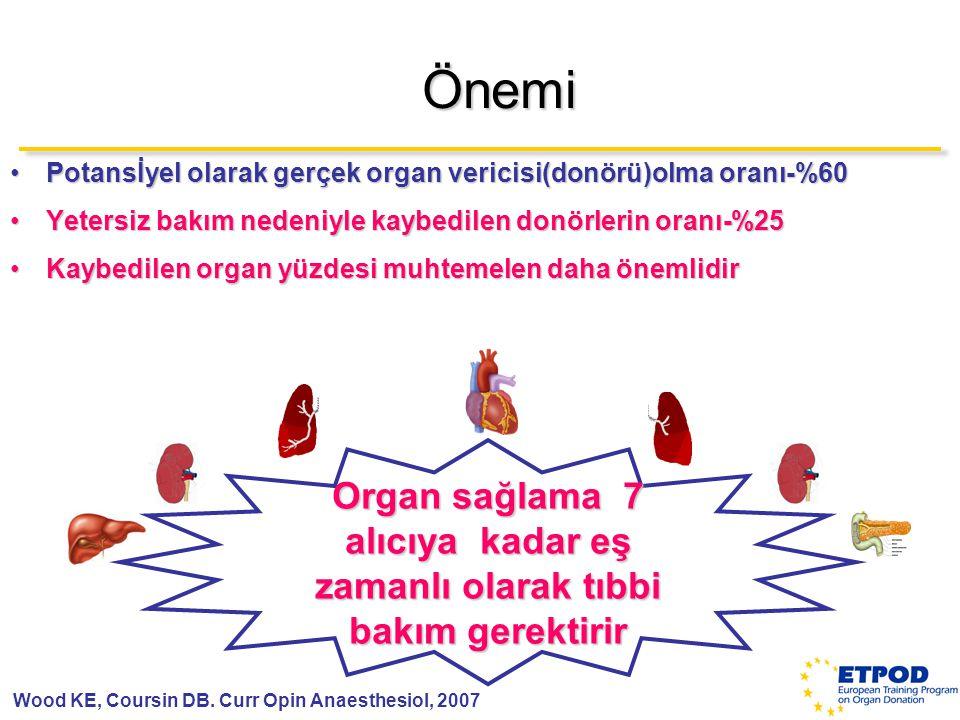 Organ sağlama 7 alıcıya kadar eş zamanlı olarak tıbbi bakım gerektirir