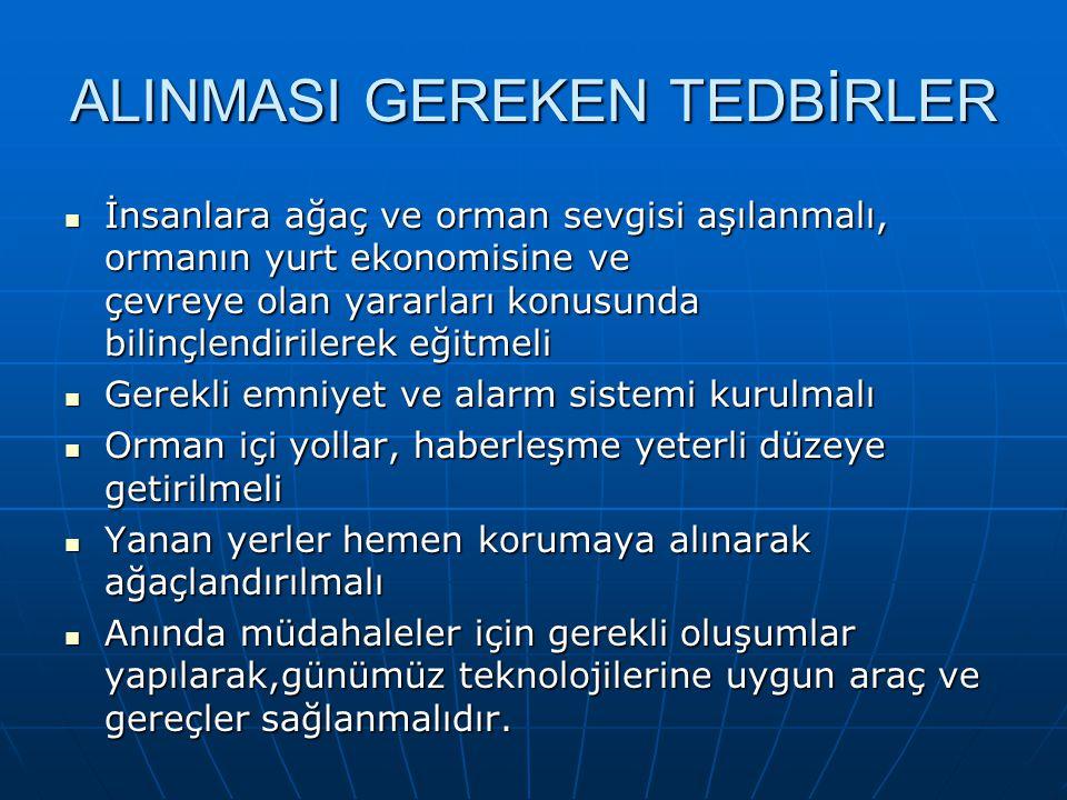 ALINMASI GEREKEN TEDBİRLER
