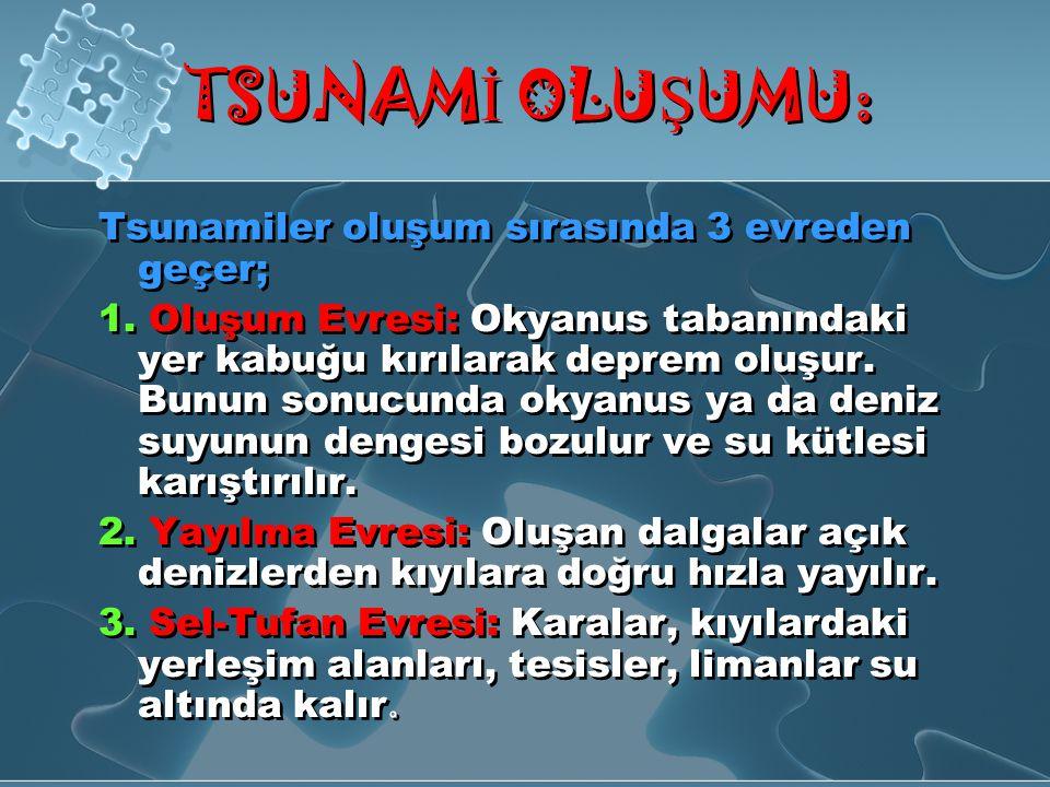 TSUNAMİ OLUŞUMU: Tsunamiler oluşum sırasında 3 evreden geçer;