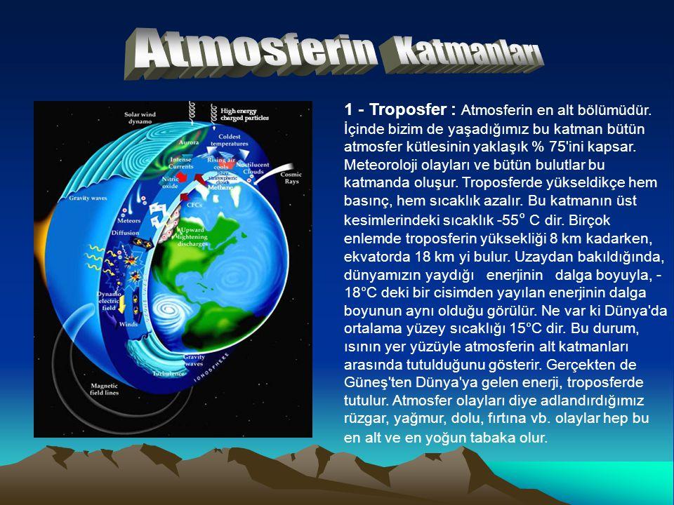 Atmosferin Katmanları