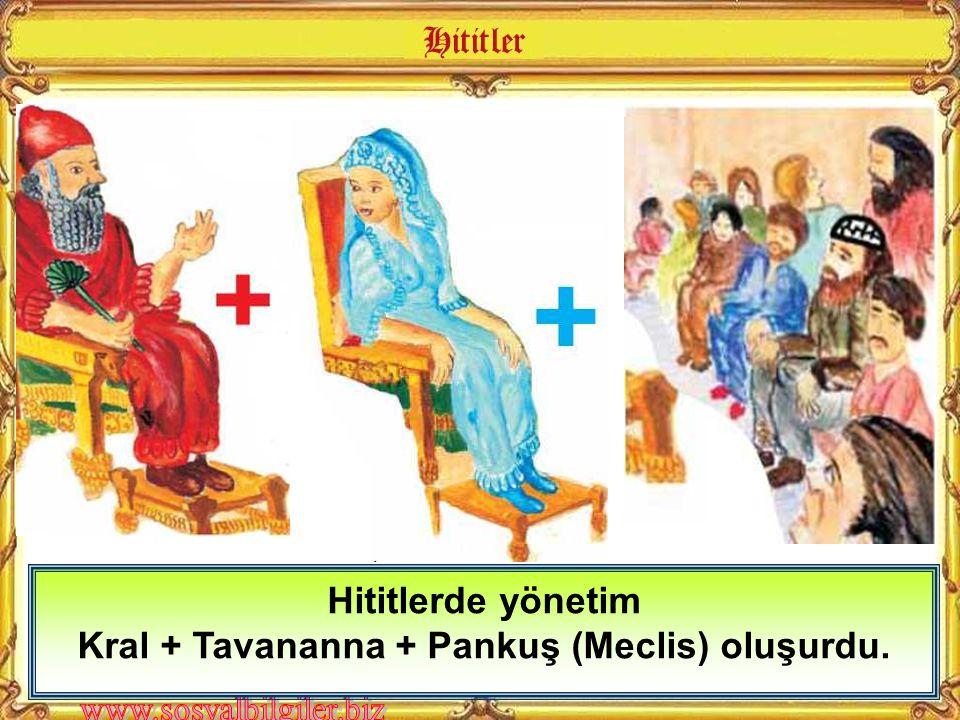 Kral + Tavananna + Pankuş (Meclis) oluşurdu.