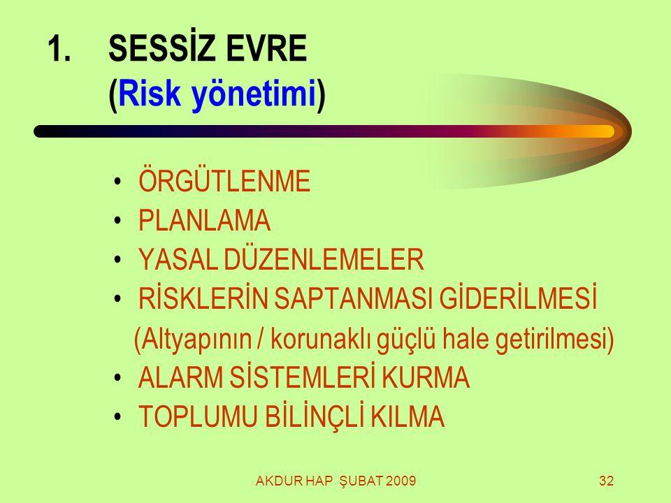 SESSİZ EVRE (Risk yönetimi)