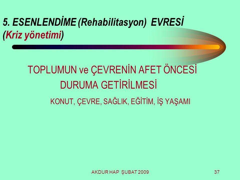 5. ESENLENDİME (Rehabilitasyon) EVRESİ (Kriz yönetimi)