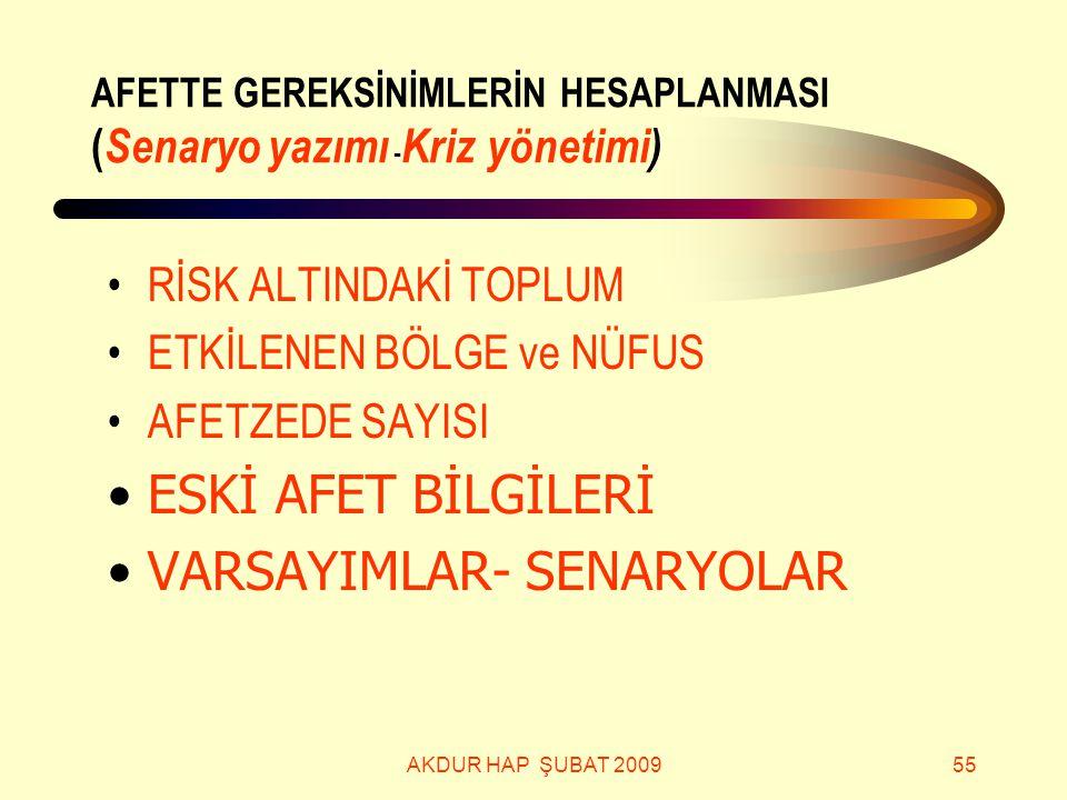 AFETTE GEREKSİNİMLERİN HESAPLANMASI (Senaryo yazımı -Kriz yönetimi)