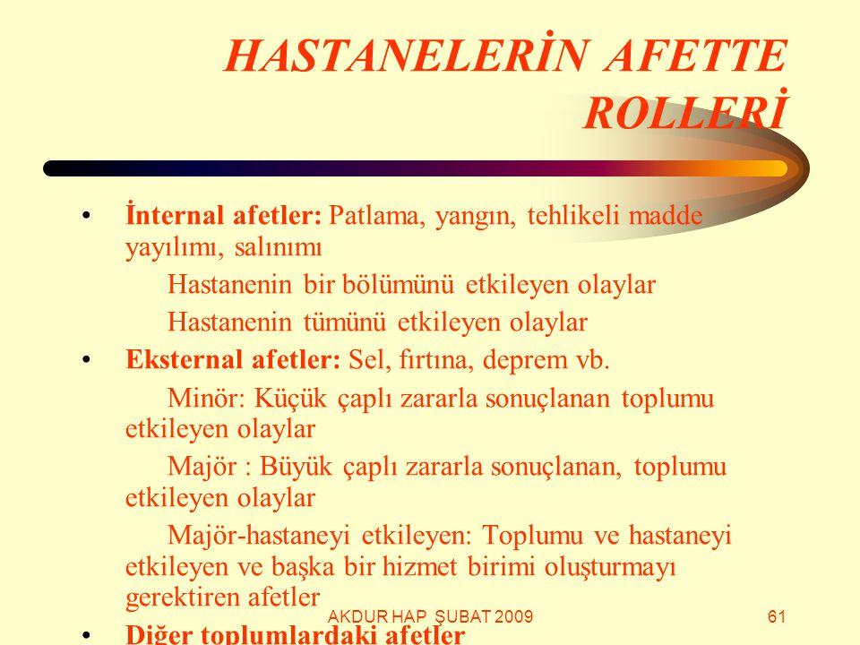 HASTANELERİN AFETTE ROLLERİ
