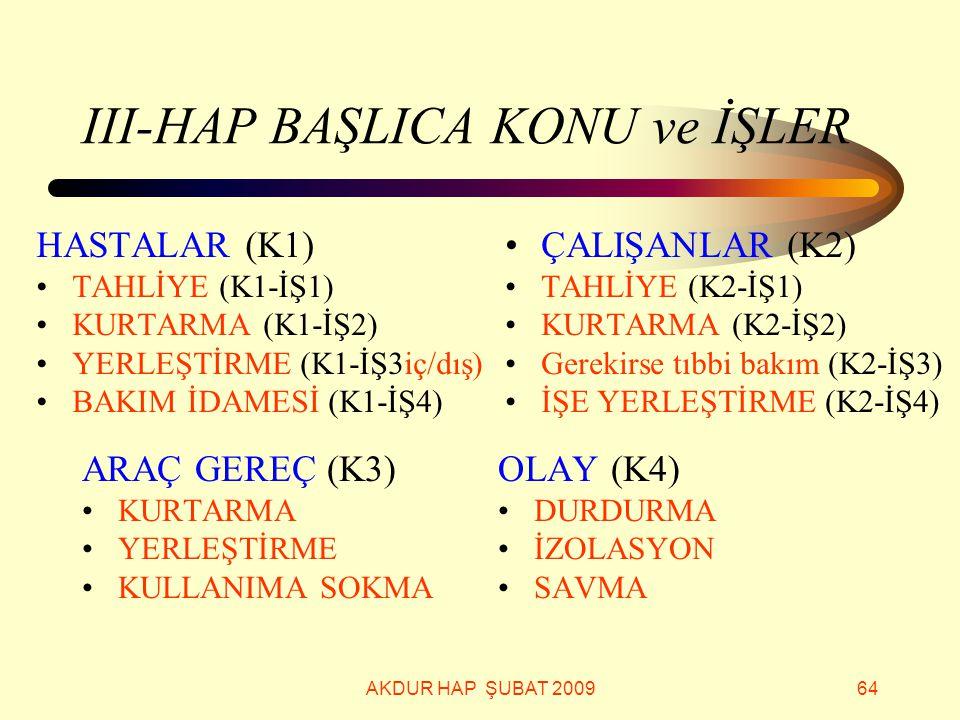 III-HAP BAŞLICA KONU ve İŞLER