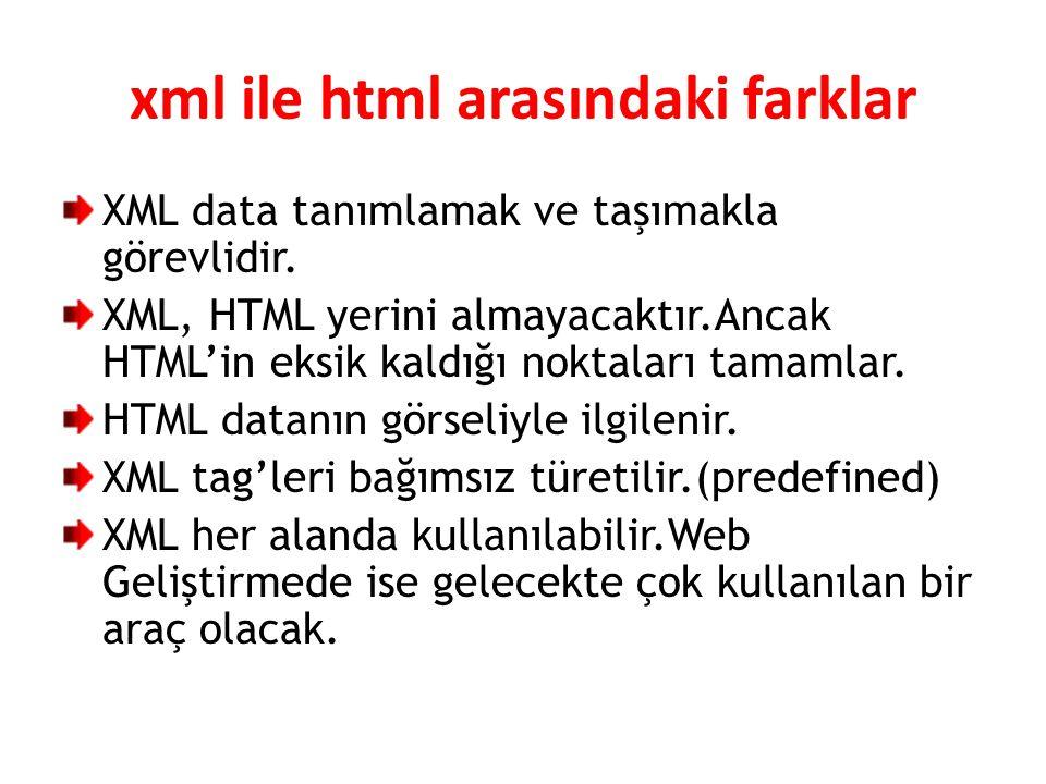 xml ile html arasındaki farklar