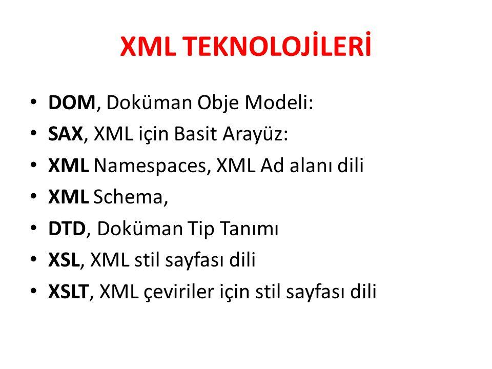 XML TEKNOLOJİLERİ DOM, Doküman Obje Modeli: